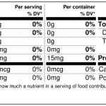 Nutrition Label mint tea bags